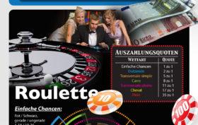 casino gewinnchance