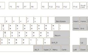 chinesisches alphabet zum ausdrucken